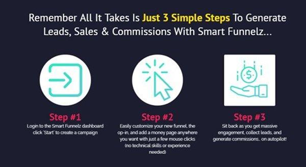 Smartfunnelz 3 Simple Steps